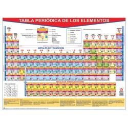 Posters con baston educatodonayarit poster tabla periodica de los elementos cb urtaz Images