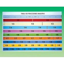 TABLA METRICA DE FRACCIONES MAESTRO